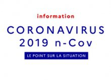 Point Information - Covid-19